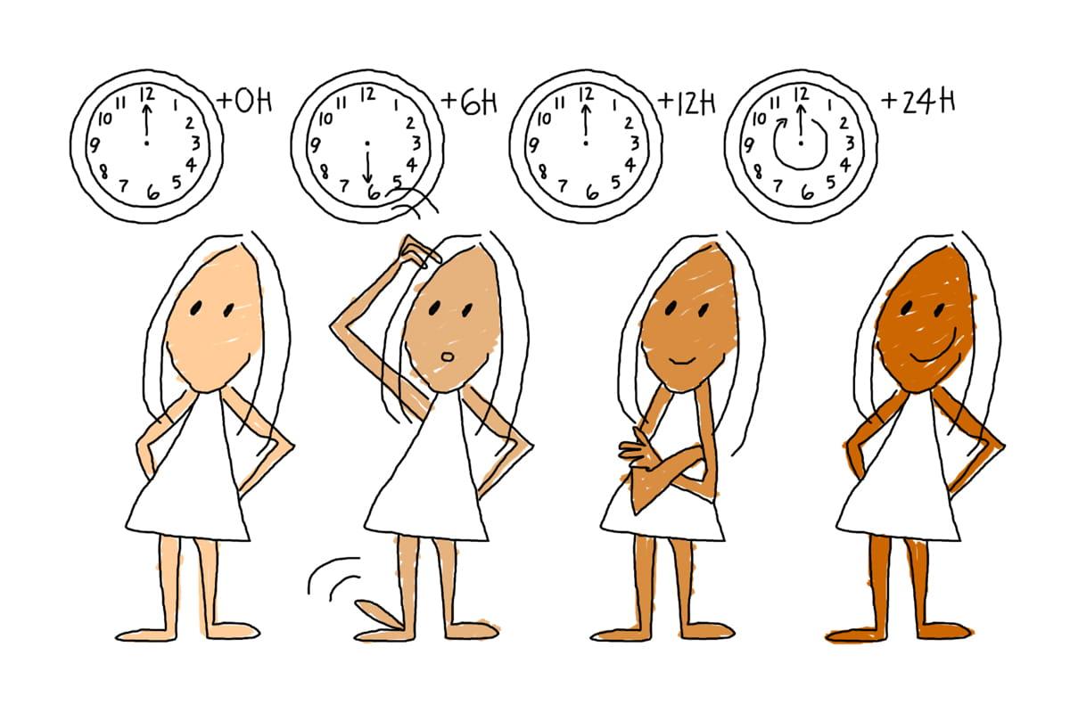 Autobronzant : combien de temps pour voir apparaître le bronzage ?